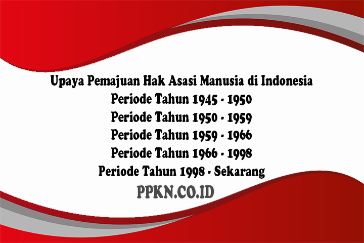 Upaya-Pemajuan-Hak-Asasi-Manusia-di-Indonesia