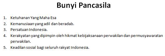 Bunyi Pancasila