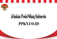 Jelaskan Posisi Silang Indonesia