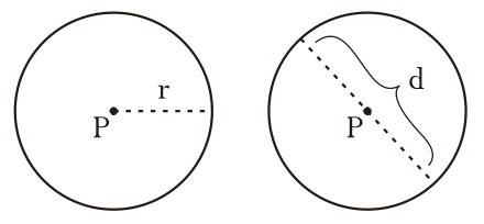 Rumus Lingkaran 1